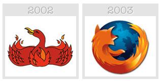 évolution firefox logo