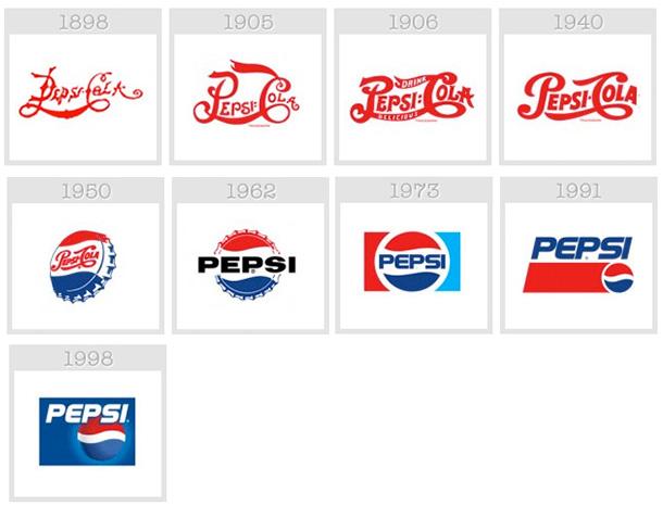 évolution du logo de pepsi