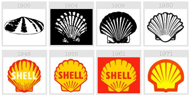 Évolution logo Shell
