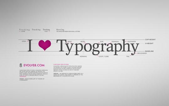 Fond d'écran typographie 1