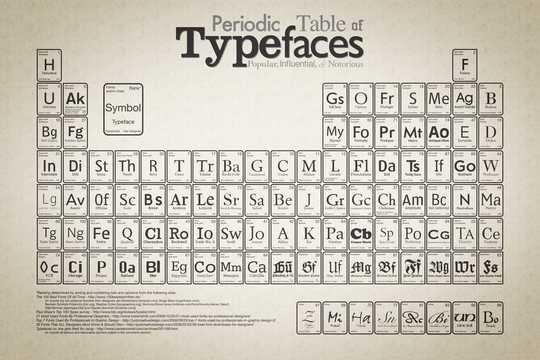 Fond d'écran pour les adeptes de typographies 26