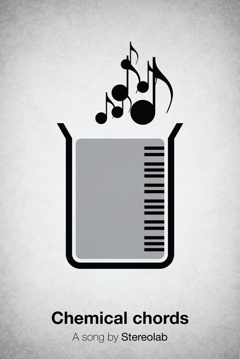 Affiche de musique 20