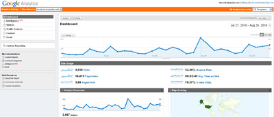 google analytics pour Facebook