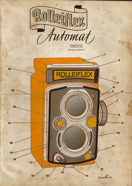 Caméra Rolleiflex