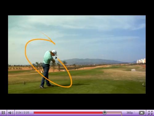 Suivi de votre swing de golf comme un professionnel