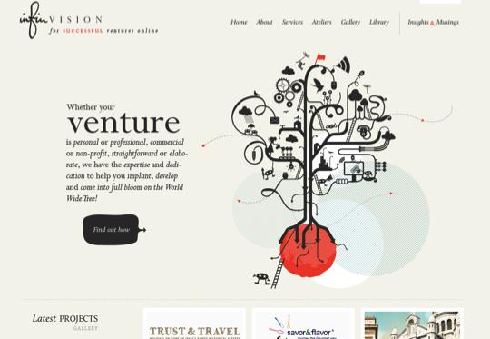 Typographies sur le web 10
